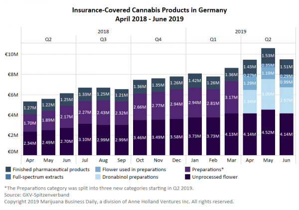 Analysis: German sales of insured…